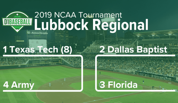 2019 Lubbock Regional: Texas Tech, Dallas Baptist, Florida, Army